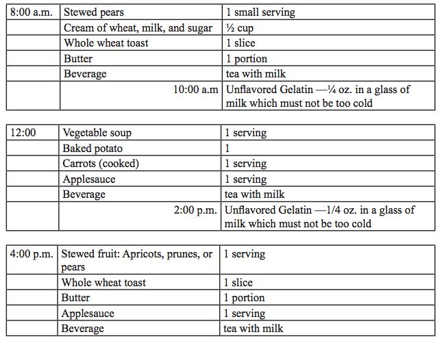 colitis diet plan