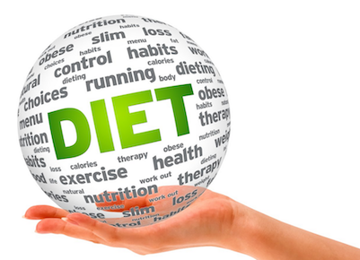 Diet And Dieting